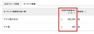 Google AdWords  キーワード プランナー